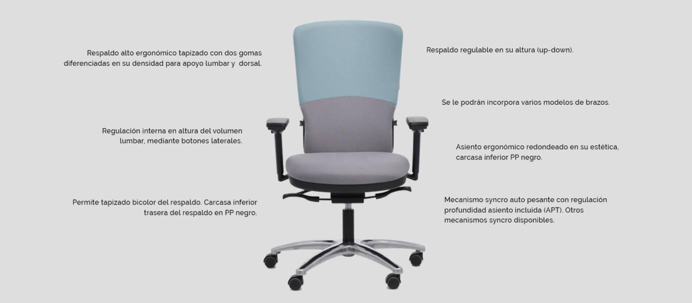 Serie Conecta - delaoliva Colección de sillas ergonómicas para puestos de trabajo. Las sillas operativas Conecta responden a todos los requisitos ergonómicos que facilitan la correcta adaptación de la silla a su usuario.