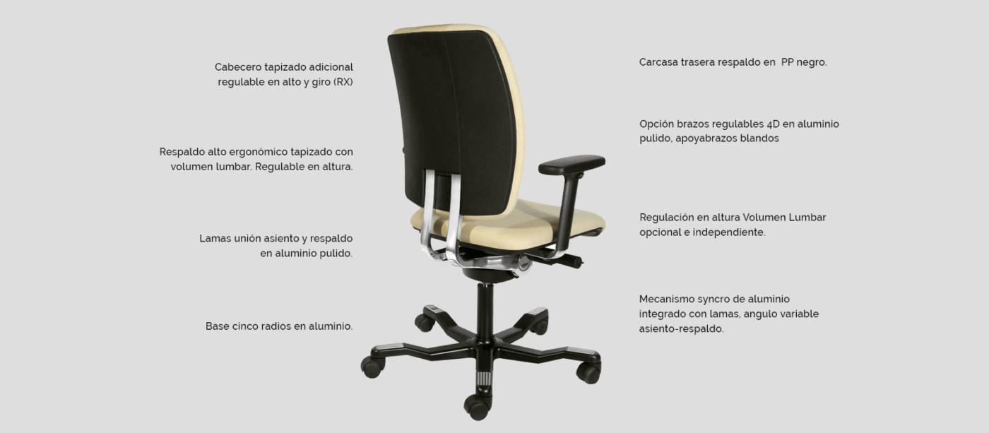 Serie MOD delaoliva Colección de sillas operativas
