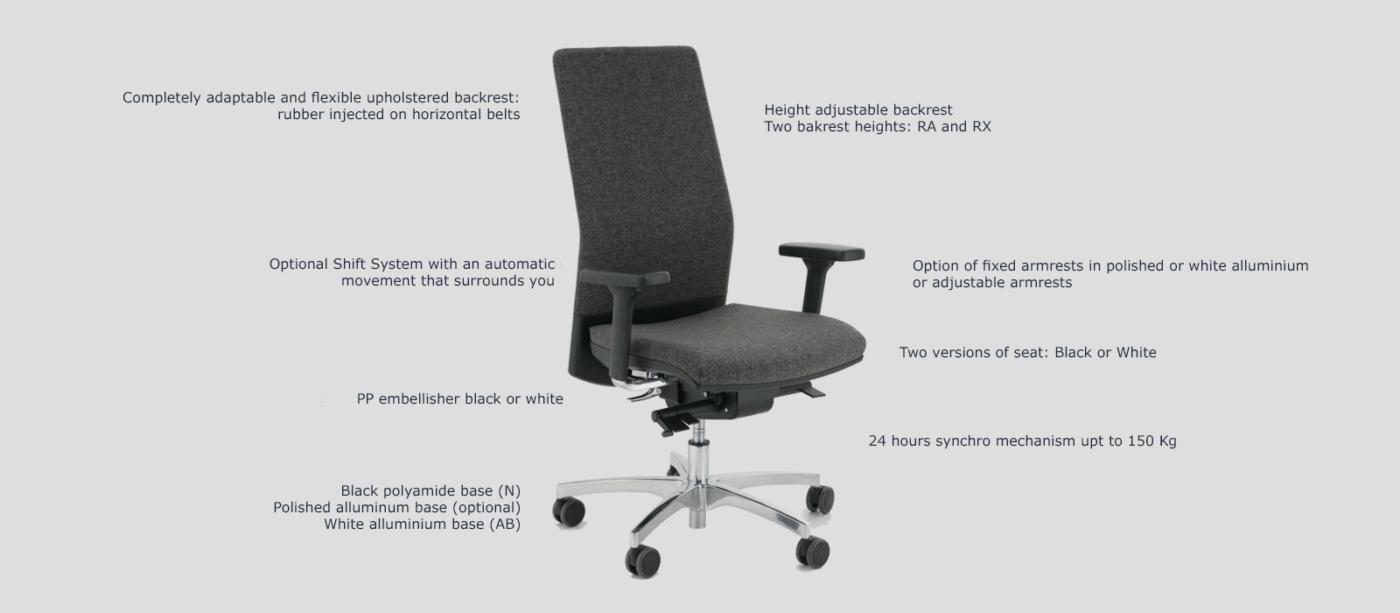 Características técnicas silla operativa de oficina Boomerang